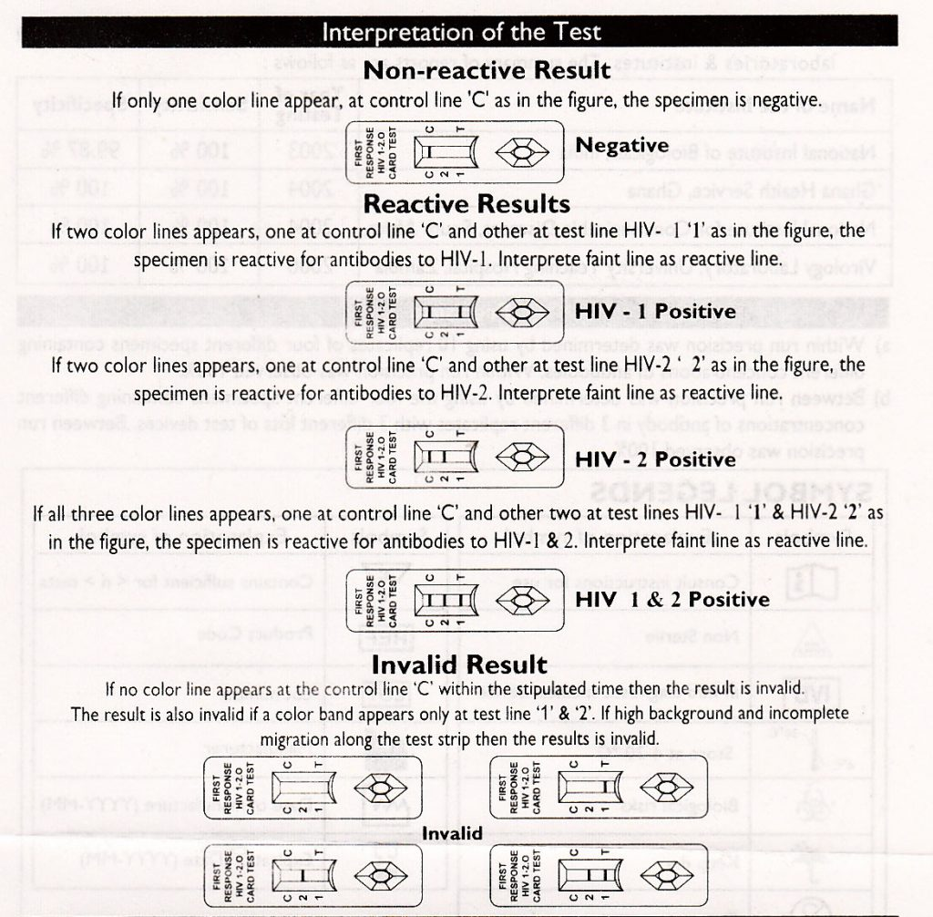 hiv-test-results-interpretation