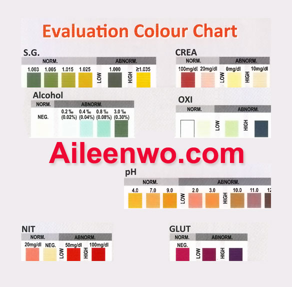 10 In 1 Urine Drug Test Cup With Adulterant
